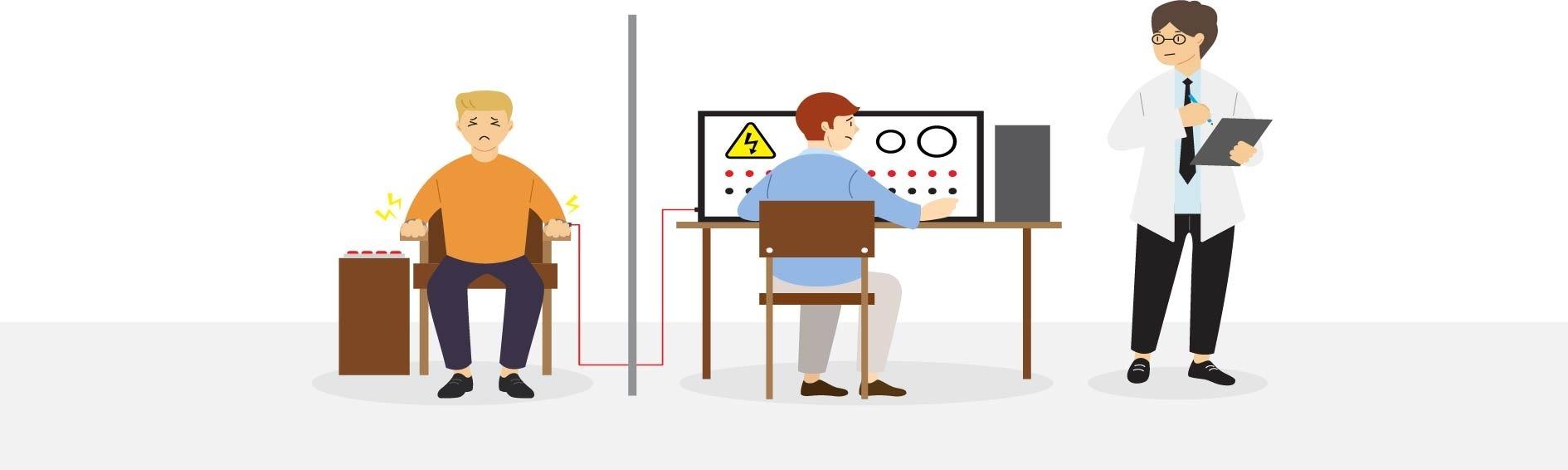 Qué fue el experimento de Milgram para la psicología social